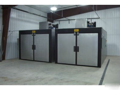 Powder Coating Batch Oven Ovens 8 W X 8 H X 16 D
